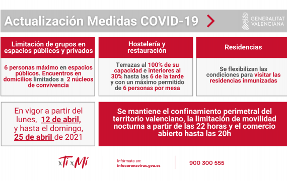 Updated Covid Regulation changes for the Valencian Region